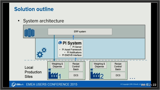 Presentation: Complete Vertical Integration with OSIsoft's PI