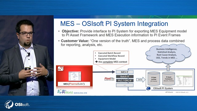 FactoryTalk Analytics Platform and MES integration with the PI System