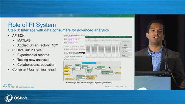 OSIsoft PI System for Academic Research in Continuous